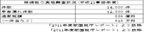 実地調査状況.jpg